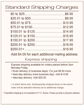 Boston Proper Shipping Charges